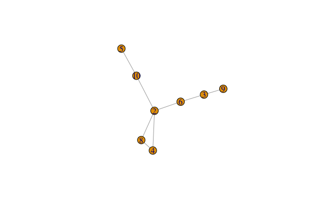 graph-10-without-1-7